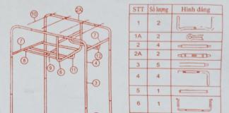 cách lắp tủ vải đơn giản cho sinh viên